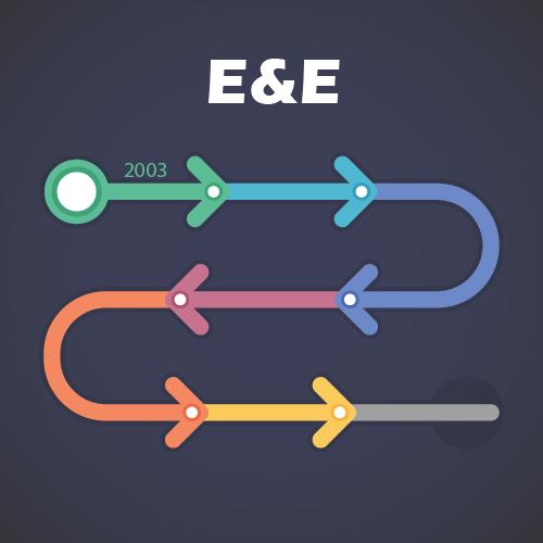 E&ETimeline